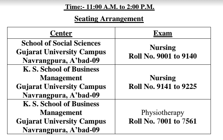 Gujarat University PG Entrance Exam Admit Card 2021